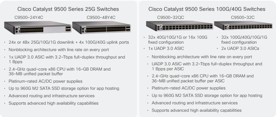 Features and Benefits of Cisco 25G, QSFP and QSFP28 Modules