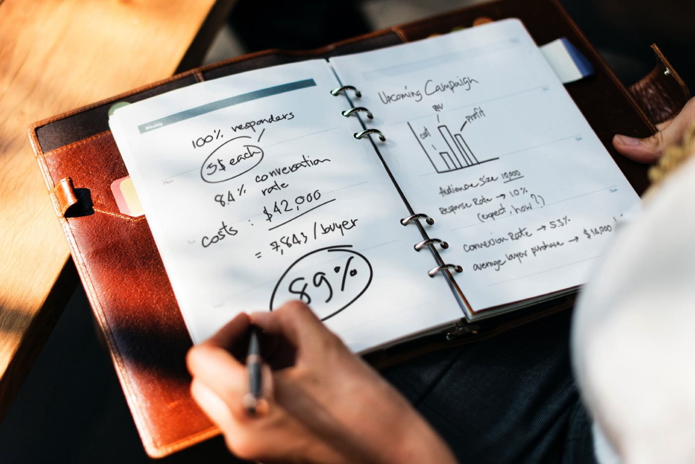 36 Types of Marketing Strategies & Tactics to Grow Your Business