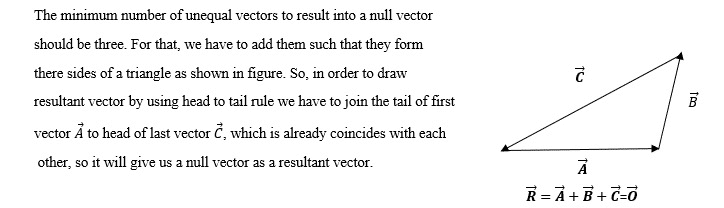 What is the minimum number of unequal vectors to result in a null vector? Explain with the help of a diagram.
