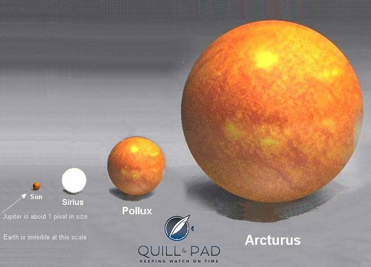 Comparing the size of stars. While our sun is very big (on left), other stars like Arcturus can be much larger.