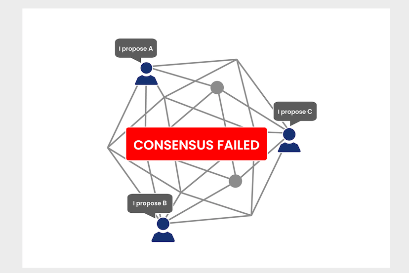 "diagram of three people each saying ""I propose,"" with the words ""consensus failed"" superimposed in red"