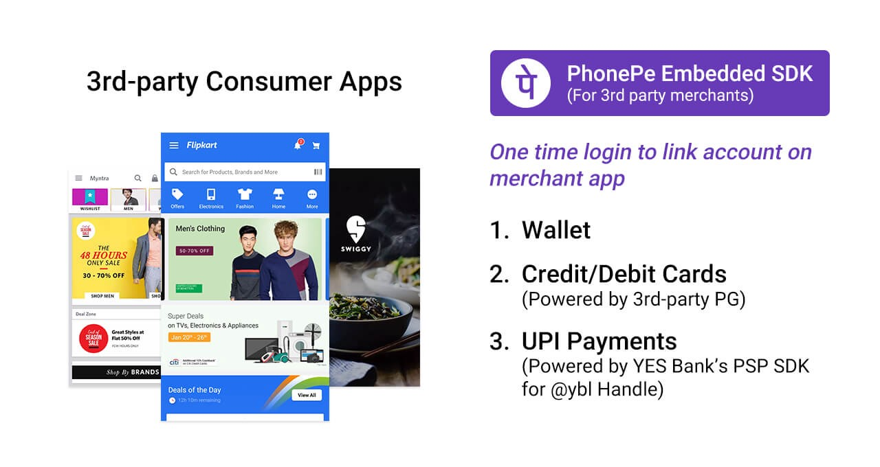 PhonePe's 1st Birthday — Our Story Thus Far - PhonePe