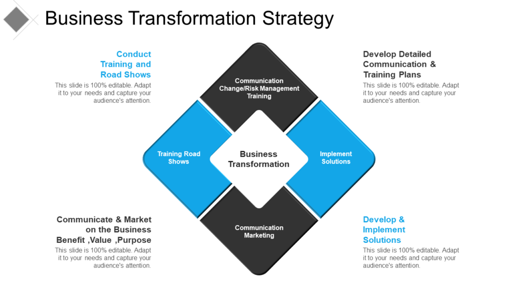 Business Transformation Strategy PPT