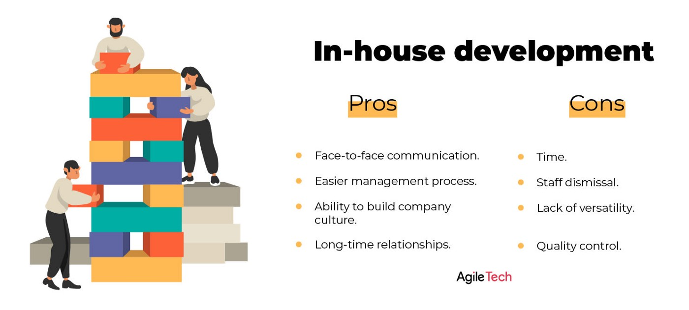 in house development, pros and cons of in house and outsourcing software development, benefits in-house product development