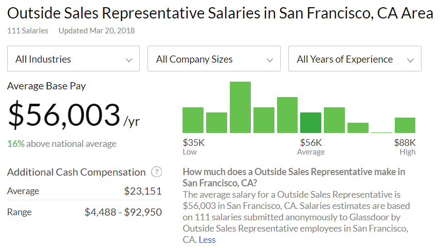 outside sales rep salary