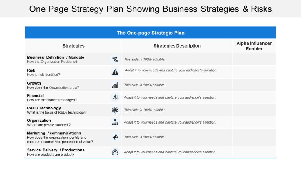 One Page Strategy Plan PPT