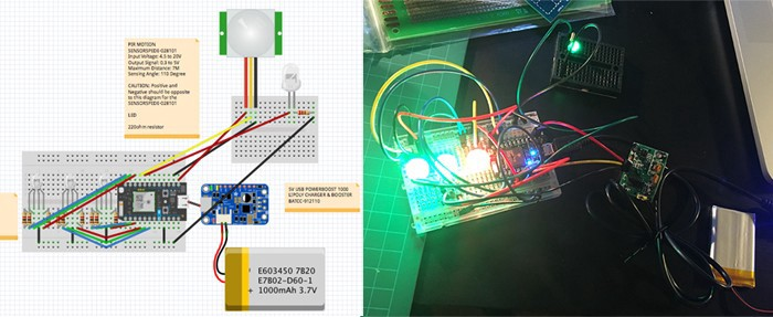 DIY IoT - Jam3 - Medium