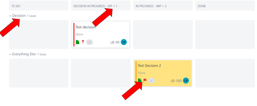 Decisions being highlighted on a kanban board with a swimlane, or being in a decision making column, or having a flag and a different colour attached.