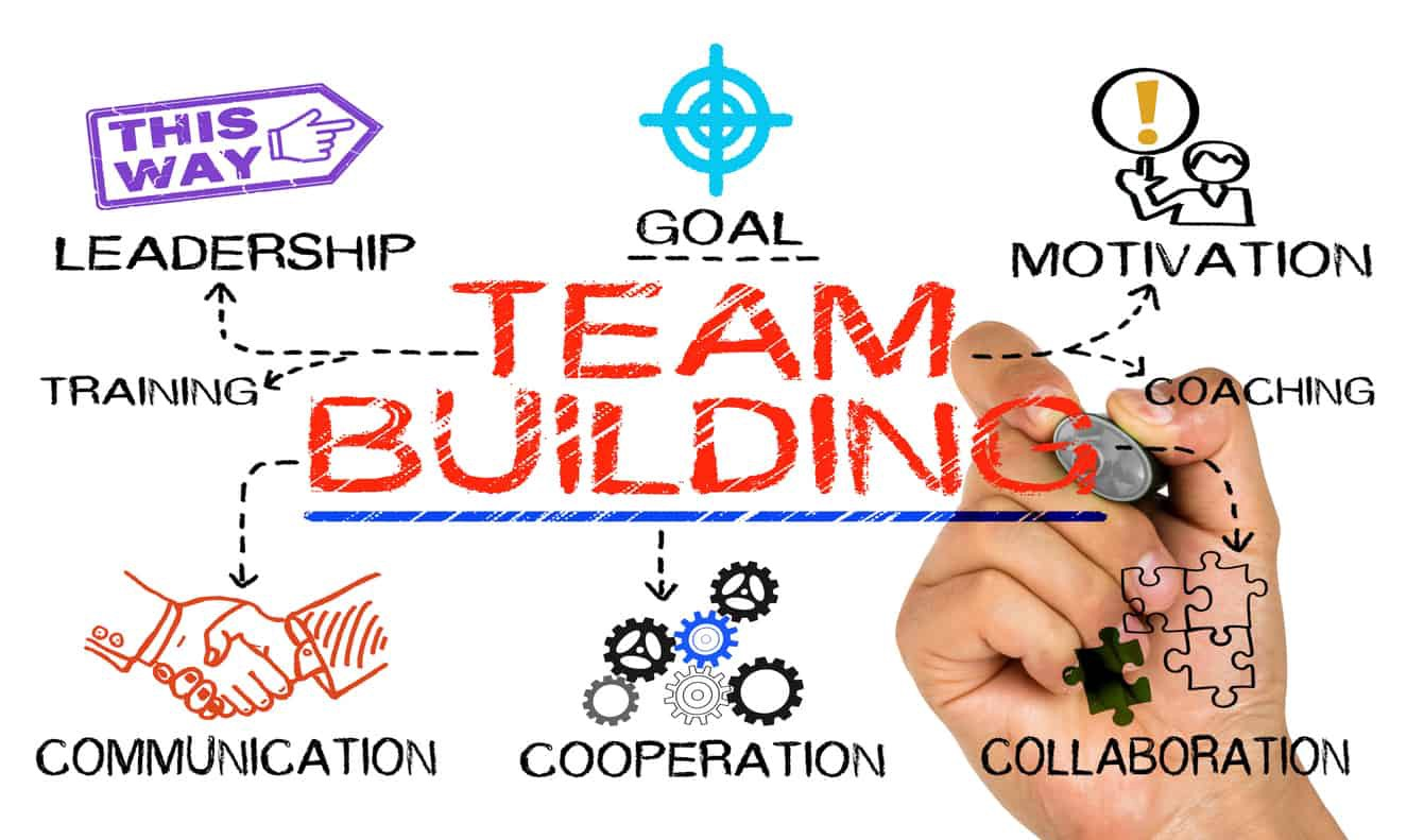 Team Building & Communication. A strong and efficient leader build ...