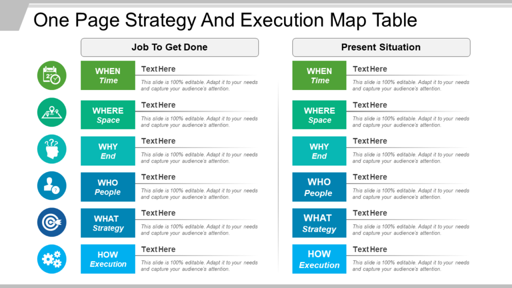 Page Strategy PPT