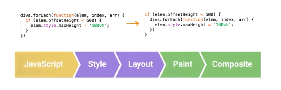 I'm learning front-end development, again — Part 1 (Browser