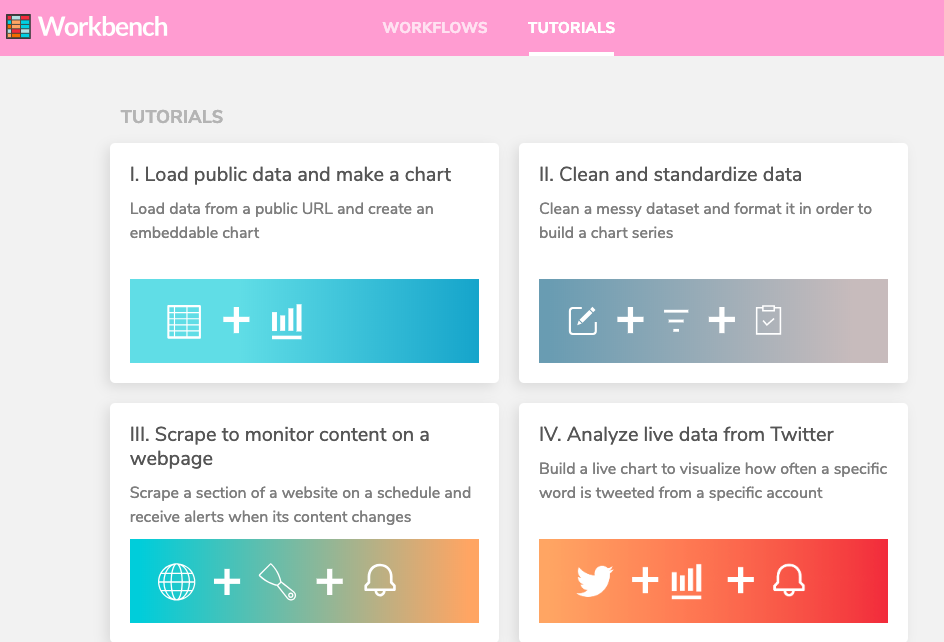 Datashare and Workbench: Experimenting Data journalism apps