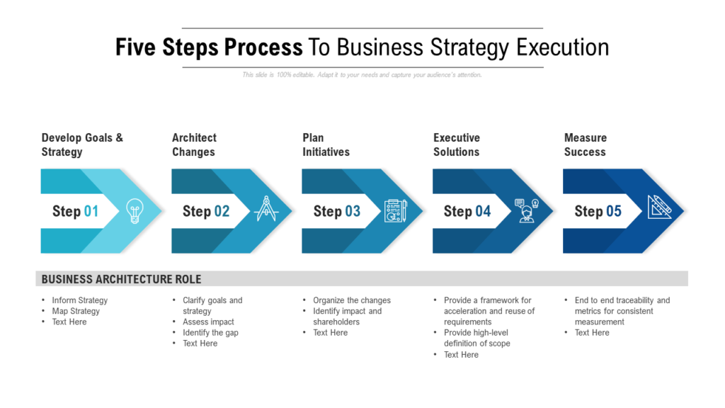 Business Strategy Execution PPT