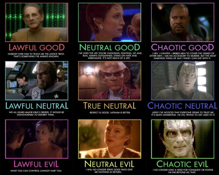 """An alignment chart for characters of the sci-fi series, """"Deep Space Nine"""""""