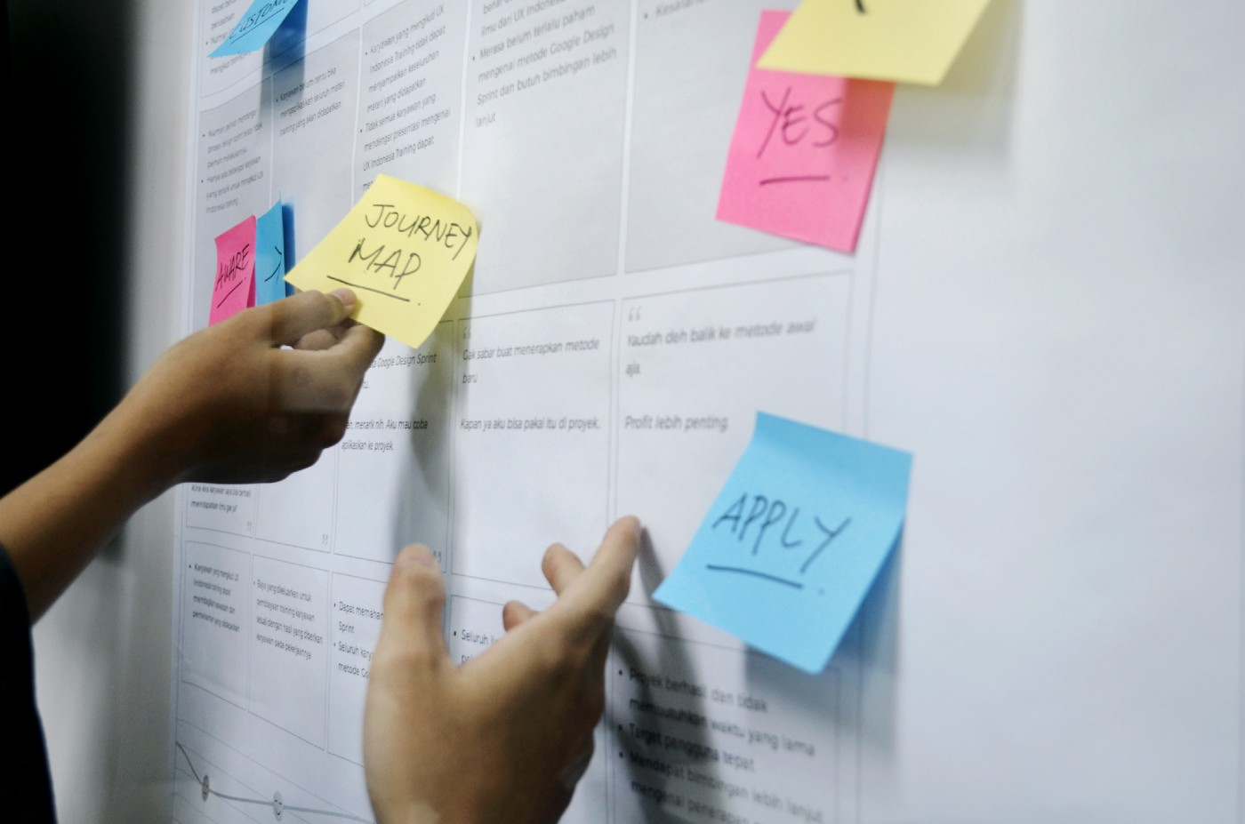An image of post-its on a whiteboard mapping out a user journey