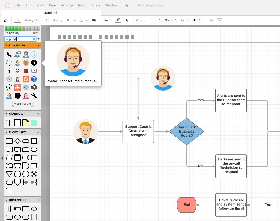Bringing Icons to Diagrams - The Iconfinder Blog