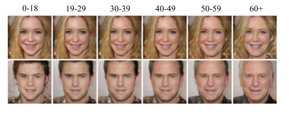 Face Aging with Conditional Generative Adversarial Networks