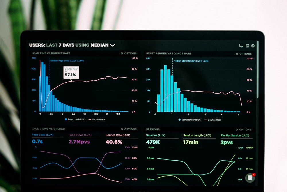Analytics being shown on a screen.
