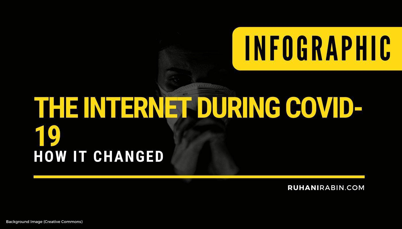 The Internet During Covid-19 - How It Changed [Infographic] Featured Image