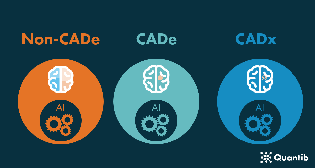 A 101 guide to the FDA regulatory process for AI radiology software