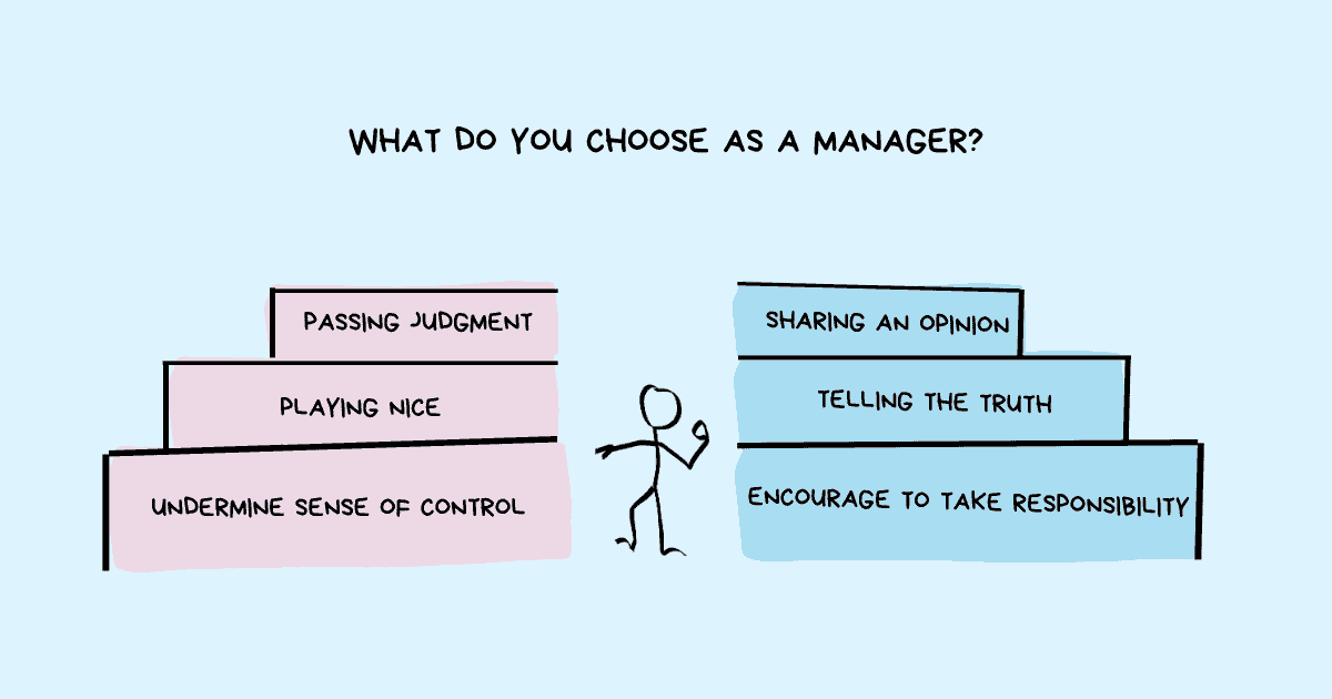 Image of choices as a manager. Left side: passing judgment, playing nice, undermine sense of control. Right side: sharing an opinion, telling the truth, encourage to take responsibility.