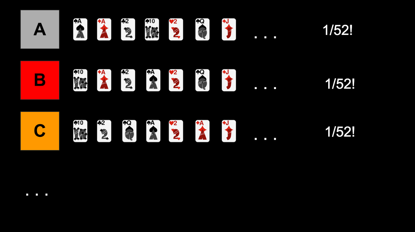 The Intractability of Certain Combinatorial Problems in Poker