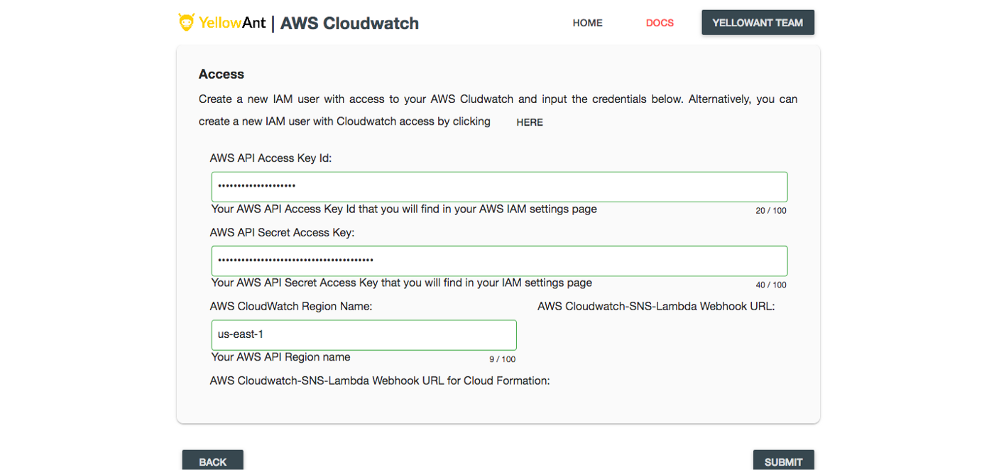 Get Alerts from AWS CloudWatch directly on Slack! - YellowAnt