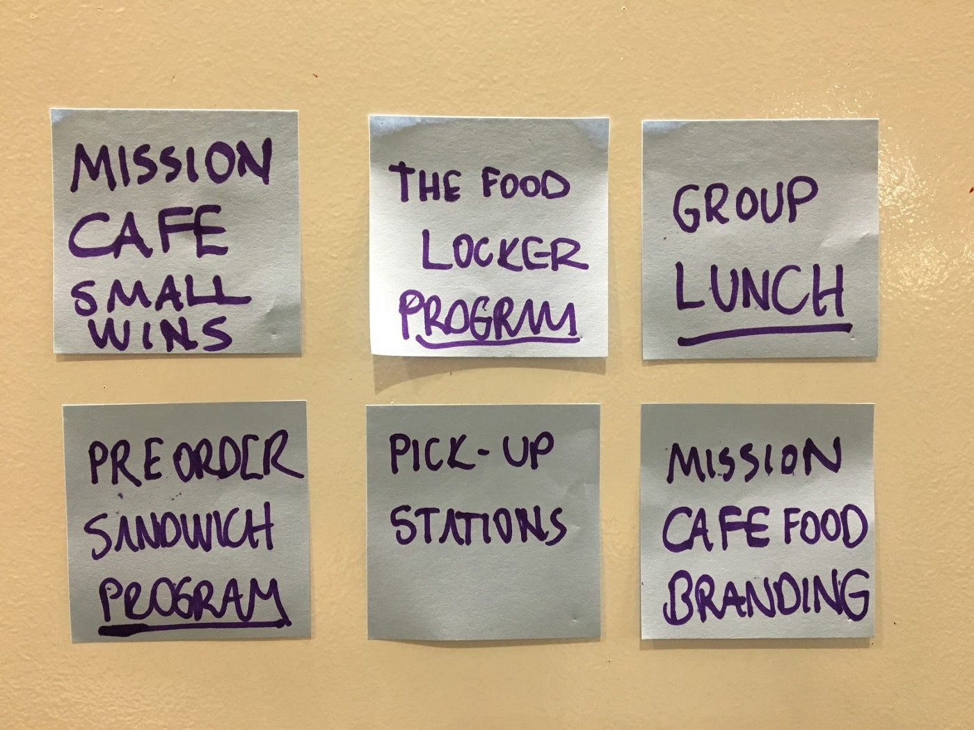 10 Insights into Designing Access to Food in San Francisco Schools