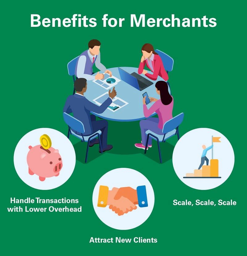 Infographic that lists benefits of tokenization for merchants