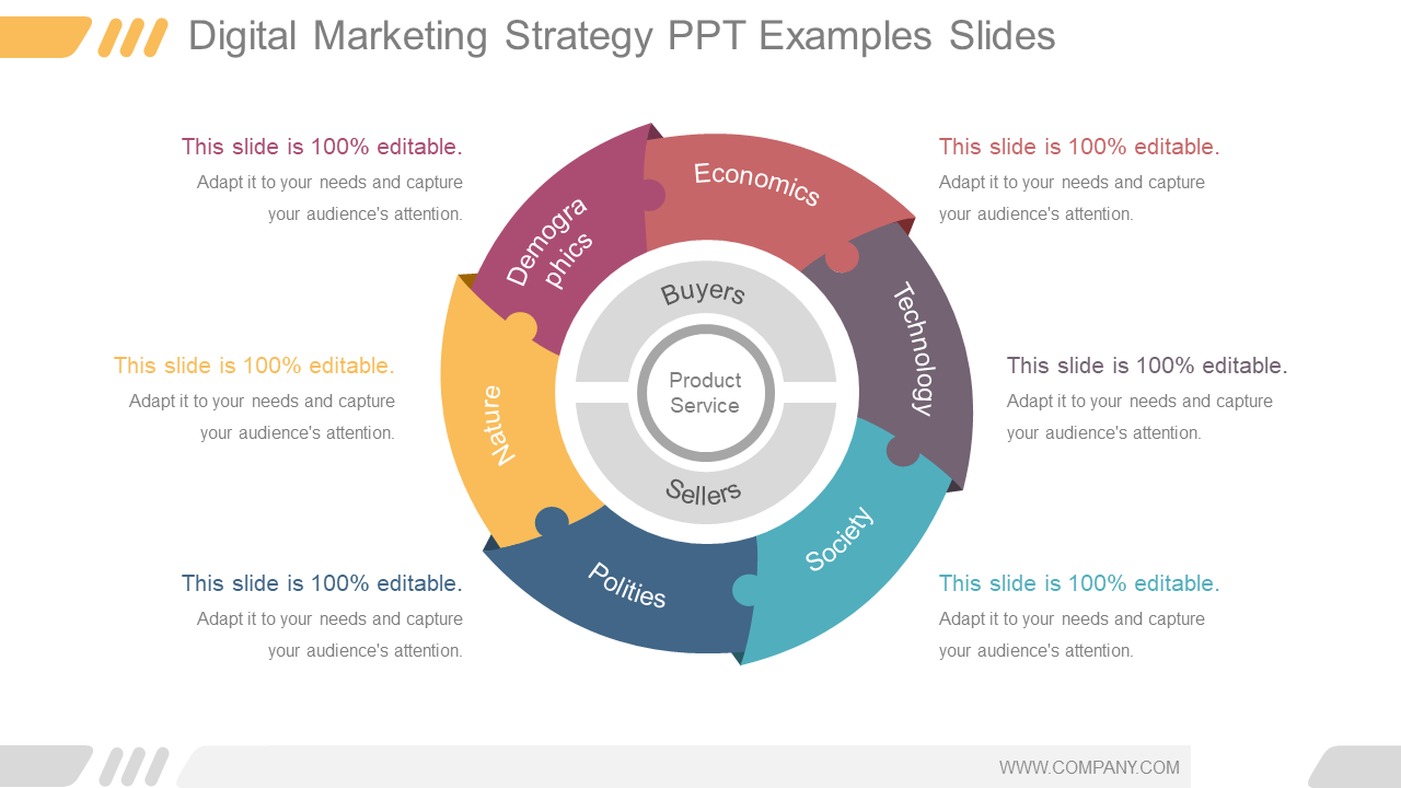 Marketing strategy template online Easy Ways