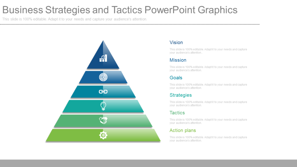 Business Strategy Tactics PPT