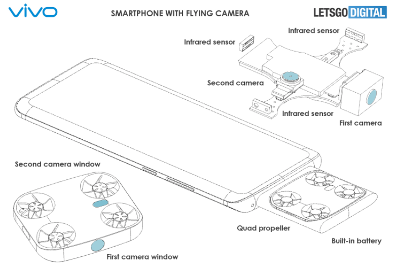 Phone with Drone inside vivo