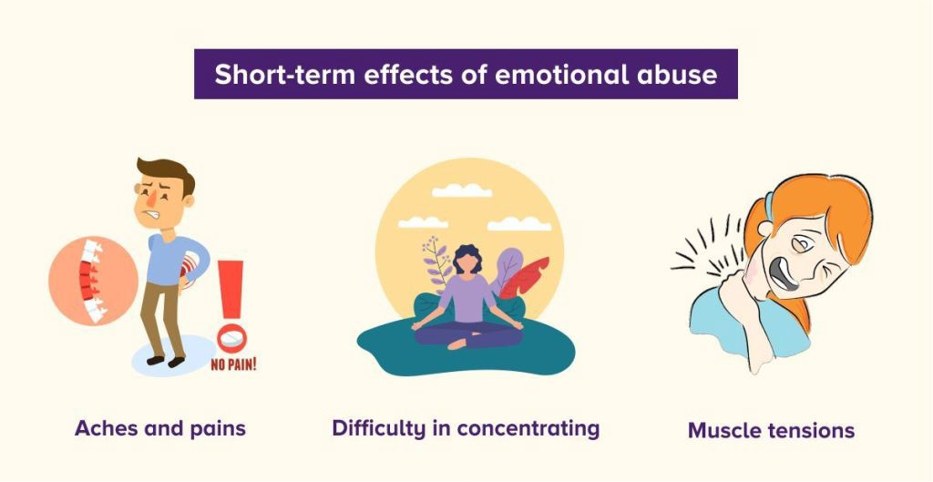 Short term effects of emotional abuse by The Truly Wealthy