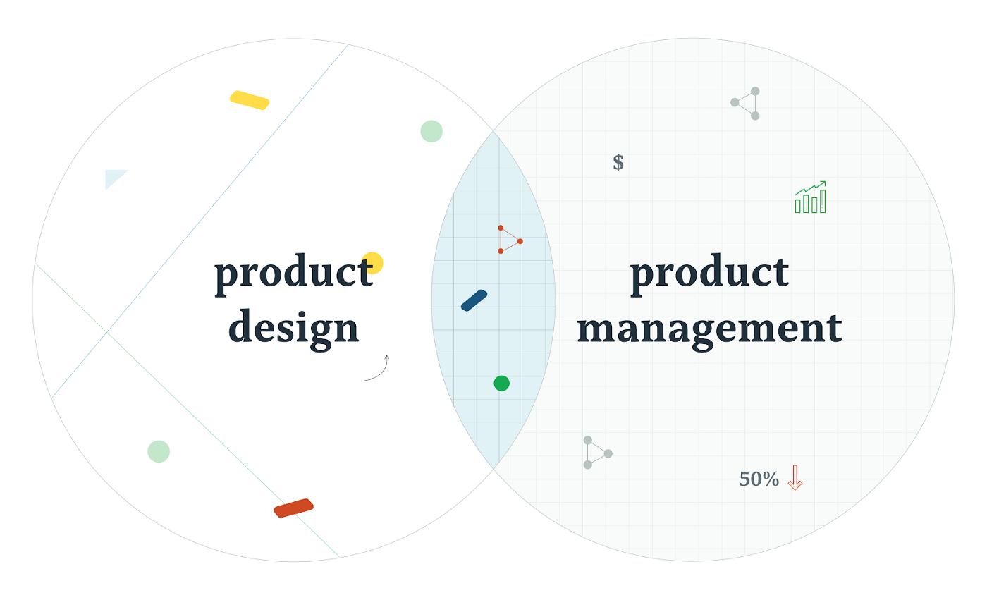 Product design and product management overlap in a venn diagram.