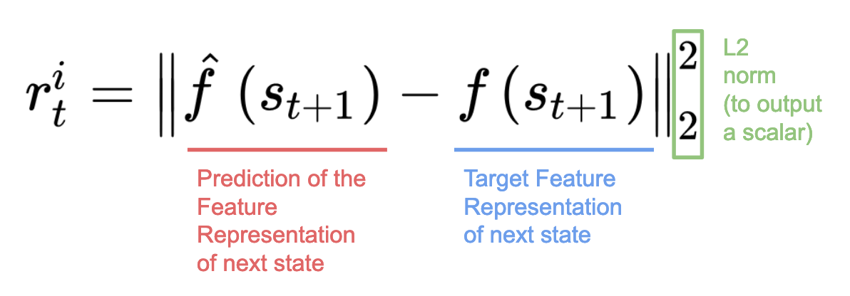 target feature representation and prediction of the feature representation