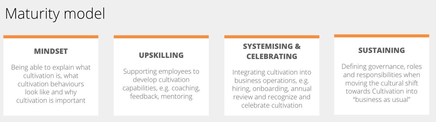 4 tips to strengthen 'Cultivation culture'