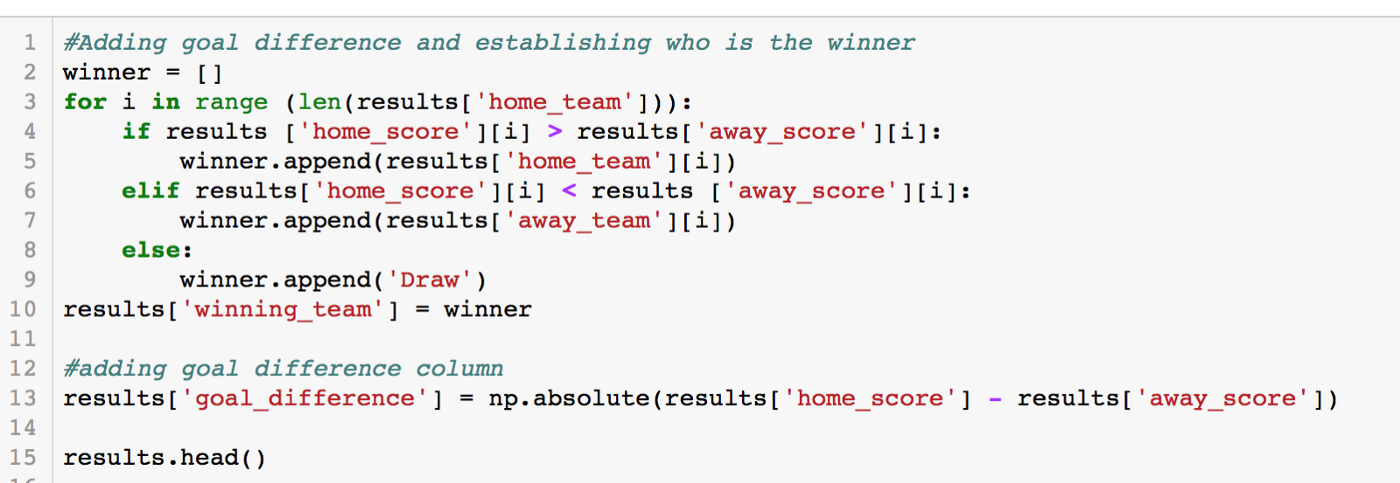 Predicting FIFA World Cup 2018 using Machine Learning