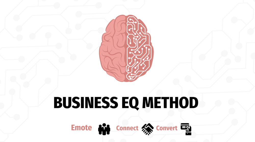 I developed the Business EQ Method to aid Copywriters, Business Owners, Marketers, UX Copywriters, Consultants and Coaches based on a 3 step EQ Method.    Emote   - Thoughts - How are your prospects feeling about their current circumstances, without your service, product or solution?     Experience   - How does your solution bridge the gap between their pain and your solution? What is their experience based on where they would like to be? Think demos, experiential videos and free calls as an example    Self-perception   - How can you communicate through imagery, tone, copy, etc a better self-awareness for yourself, teams, copywriter to truly connect and make the buying process seamless? - think case studies, reports, frequently asked questions, and Q & A's    Projection   - Hw can you help to project your audience to a better 'state' by your engagement, ? think before and after pics, carefully eq crafted messaging  New Reality - How do your services and products do this? Think before and after pictures, roadmaps and run-throughs, and case studies.    Connect   - Empathy in focusing on their results rather than the features of your product or service     Convert  - Convert - The Bridge to a better reality - Current pain, Lack of (intended desire), No results, Failed attempts & Lack of resources