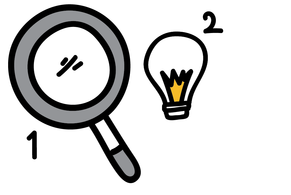 Illustration of: 1. Magnifying glass 2. Light bulb. (Symbolizing investigation, then idea generation.)
