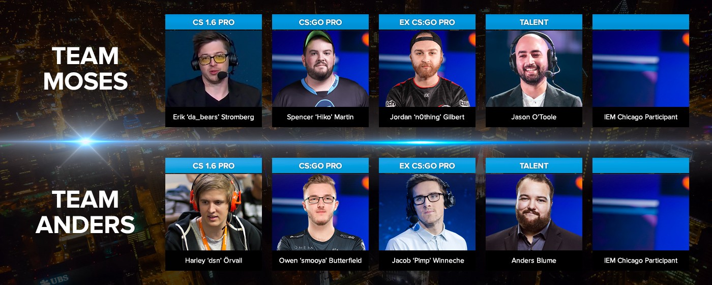 IEM Chicago 2019: Top 10 Facts About The Event And Its Participants