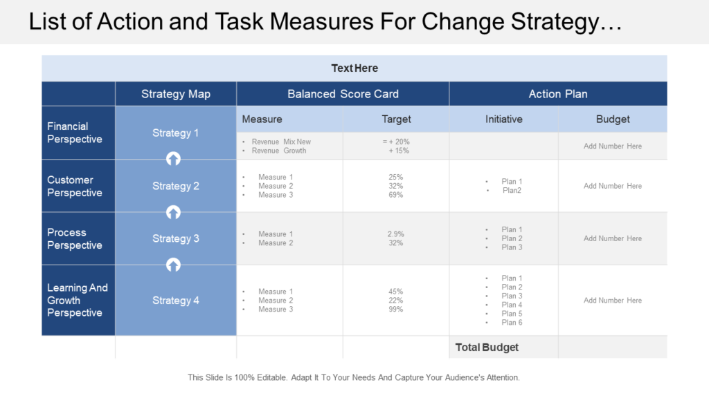 Change Strategy PPT