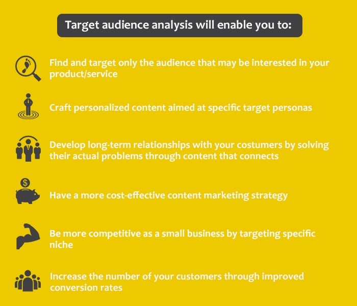A Complete Guide To Target Audience Analysis For Content