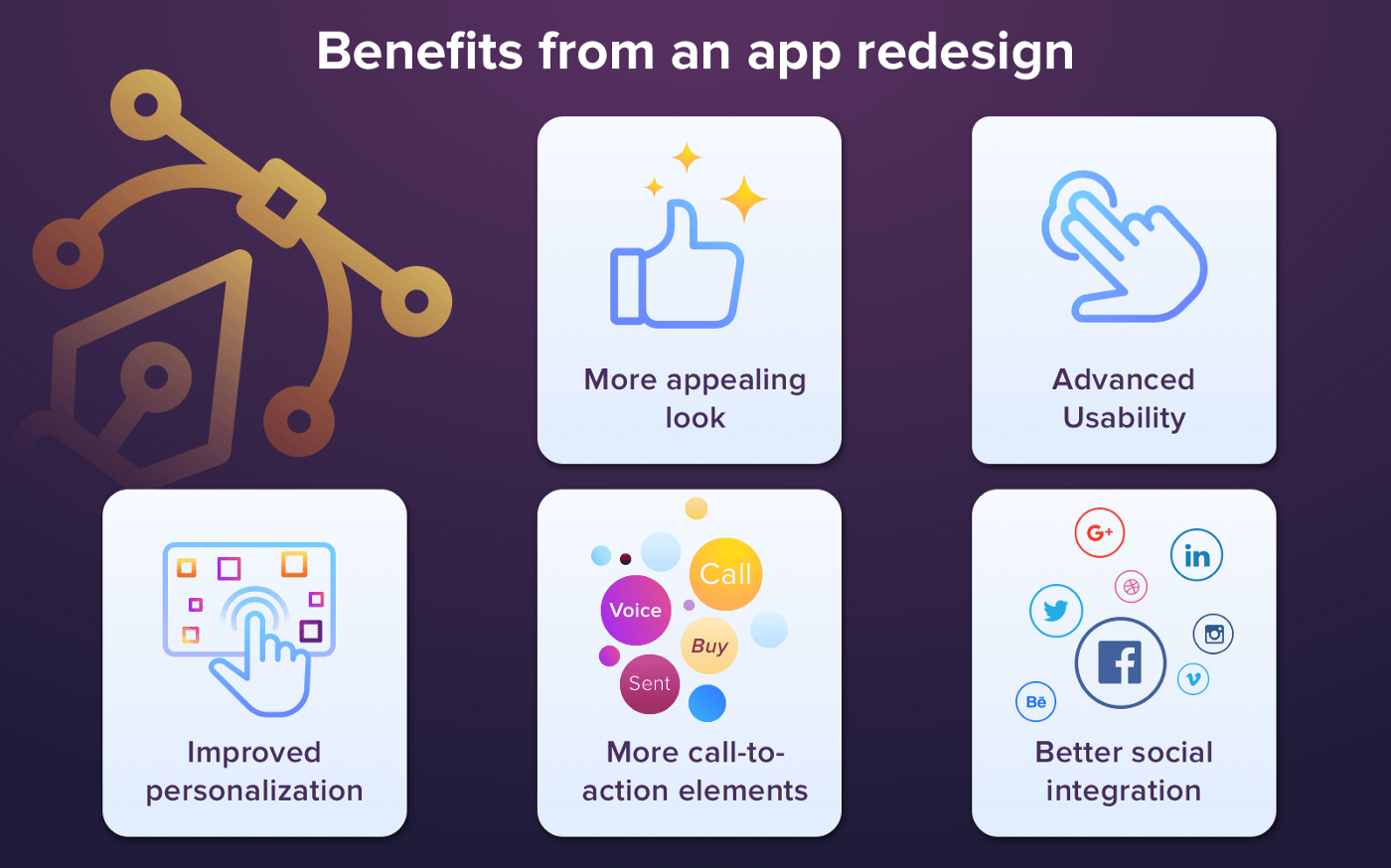 Why you need to redesign your app to increase its profitability