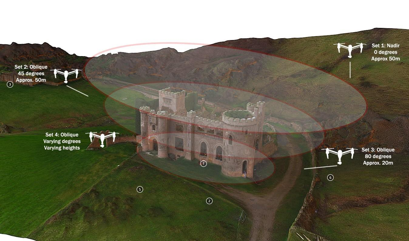 5 Ways to Improve the Accuracy of Your Drone Models with 3D Mapping