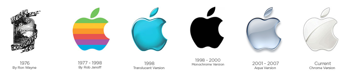 Apple Logo Evolution - It all Strated With a Fruit