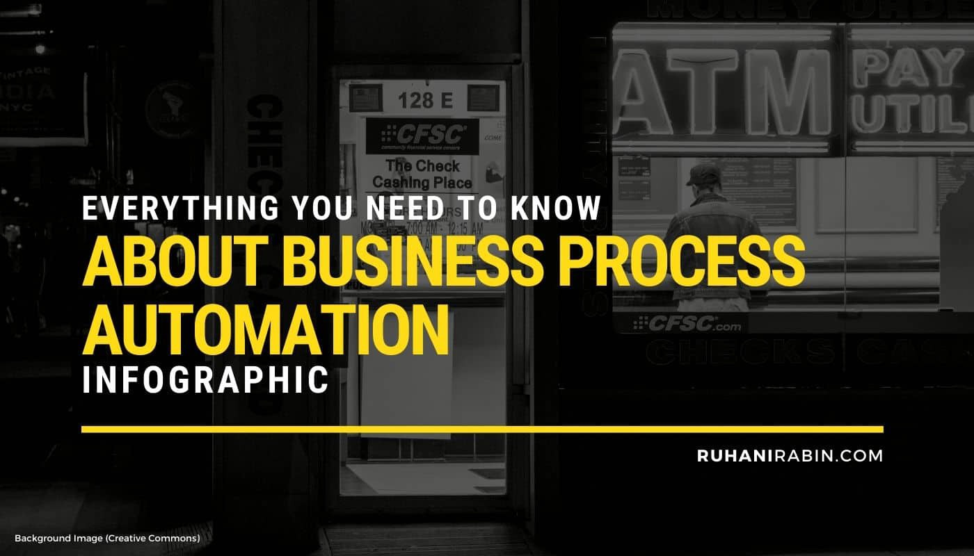 Everything You Need to Know About Business Process Automation - Infographic Featured Image
