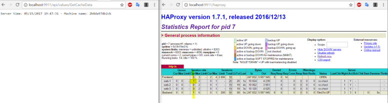 Haproxy For Windows