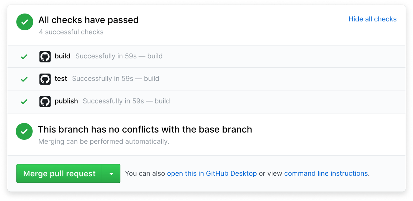 """GitHub Actions Pull Request """"All checks have passed"""""""
