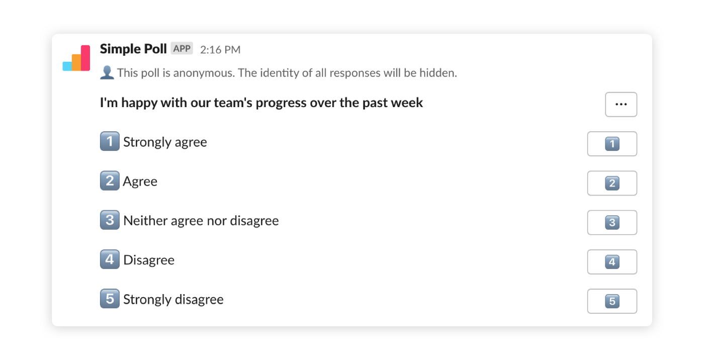 """A Slack message from the Simple Poll app showing a survey to track the happiness of a team's progress over time. The survey options range from """"1: Strongly agree"""" to """"5: Strongly disagree"""""""