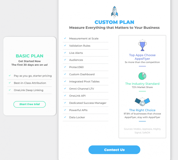 Top 11 Mobile App Analytics Platforms in 2019 (Pricing Included)